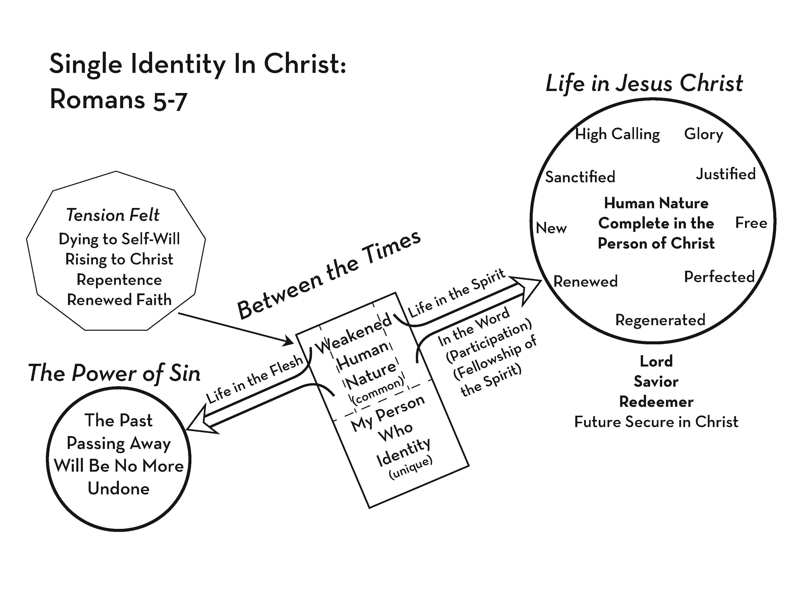 The christian life and the ministry of the holy spirit here is a helpful way to look at the spirits ministry no matter who we are no matter what condition we are in the holy spirit is drawing us in one pooptronica Images